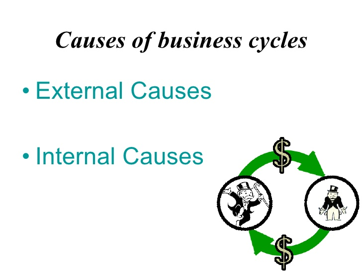 Causes of Business Cycle: Important Factors