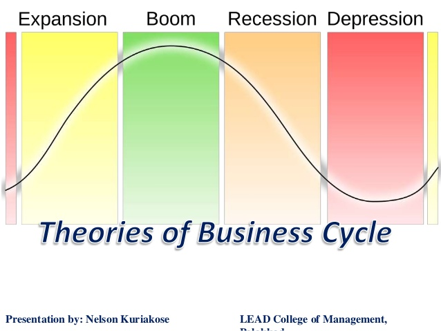 What Are Economic Business Cycle Theories