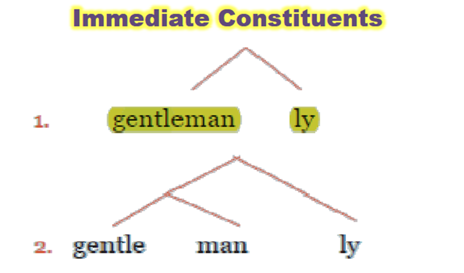 Why Immediate Constituent Analysis Is Always Best Method