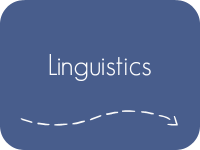 Know History of Linguistics in 20th century.