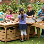 Great Essay About Importance of Kindergarten In Early Childhood Education