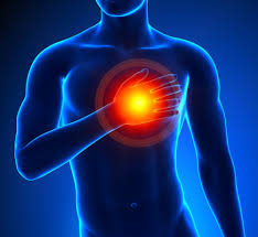 What Is Atherosclerosis;Diagnosis,Treatment And Prevention