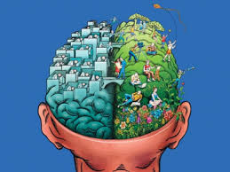 What Are Three Best Types of Memory In Psychology