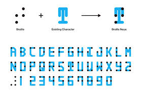 How Does The Braille System Work;5 Facts You Must Know