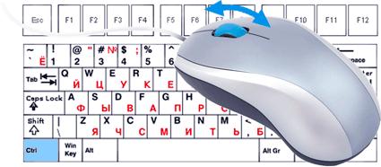 Keyboard Shortcut To Reduce Screen Size
